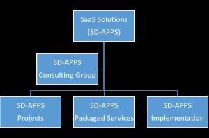 SD-APPS_SGIPL