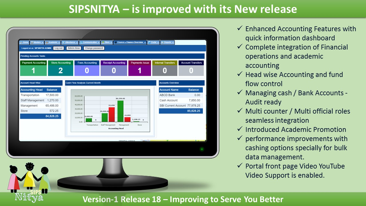 Institutional Accounting Simplified – improved Financial Tracking